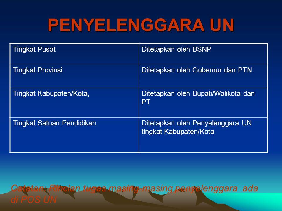 PENYELENGGARA UN Tingkat Pusat. Ditetapkan oleh BSNP. Tingkat Provinsi. Ditetapkan oleh Gubernur dan PTN.