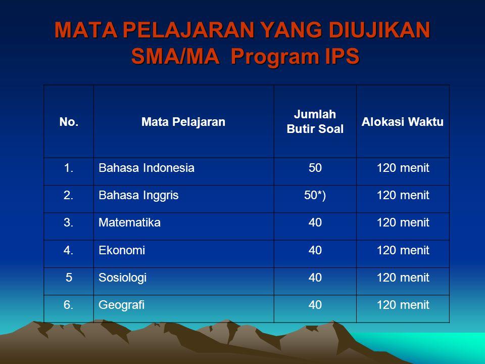MATA PELAJARAN YANG DIUJIKAN SMA/MA Program IPS