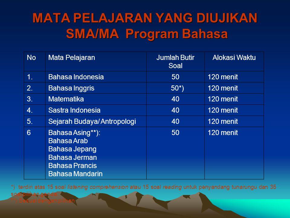 MATA PELAJARAN YANG DIUJIKAN SMA/MA Program Bahasa