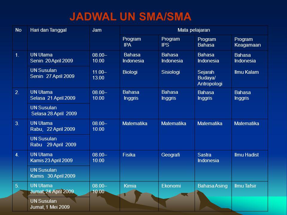 JADWAL UN SMA/SMA No Hari dan Tanggal Jam Mata pelajaran Program IPA