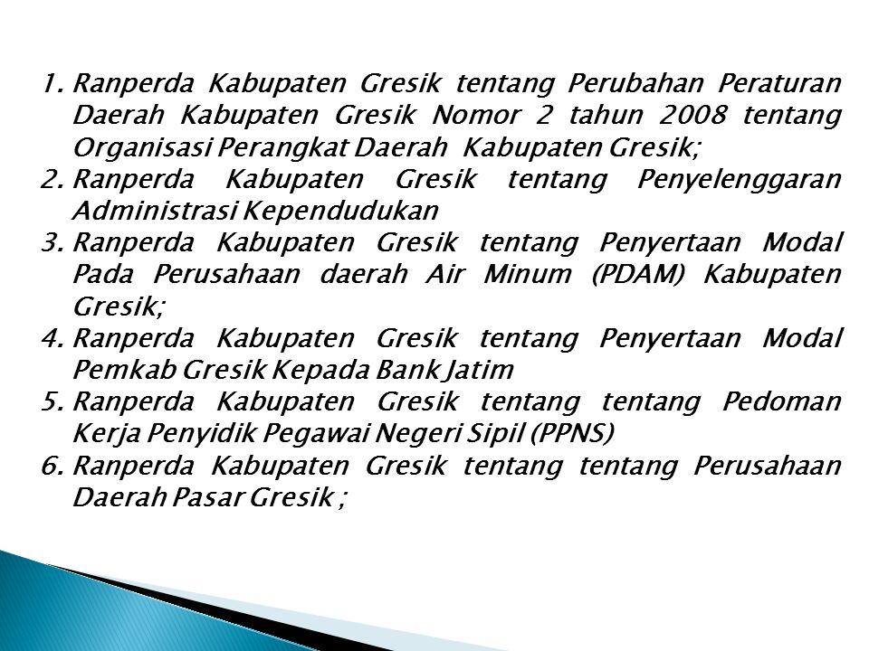 Ranperda Kabupaten Gresik tentang Perubahan Peraturan Daerah Kabupaten Gresik Nomor 2 tahun 2008 tentang Organisasi Perangkat Daerah Kabupaten Gresik;