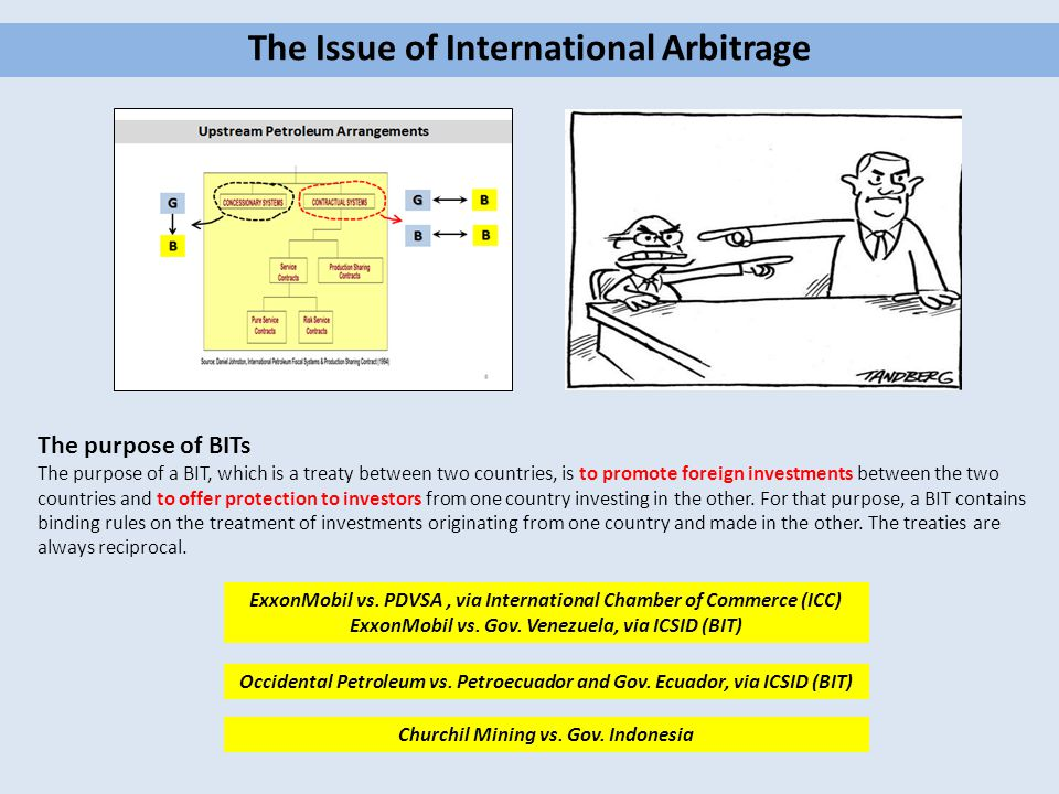 The Issue of International Arbitrage