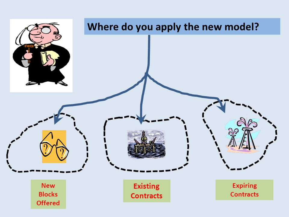 Where do you apply the new model