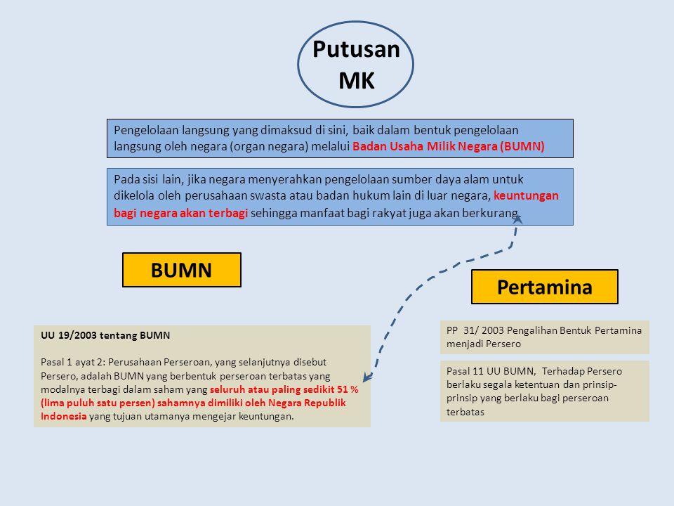 Putusan MK BUMN Pertamina