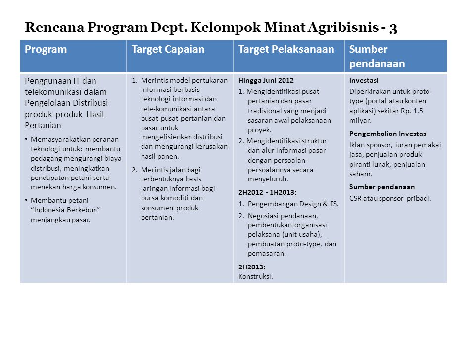 Rencana Program Dept. Kelompok Minat Agribisnis - 3
