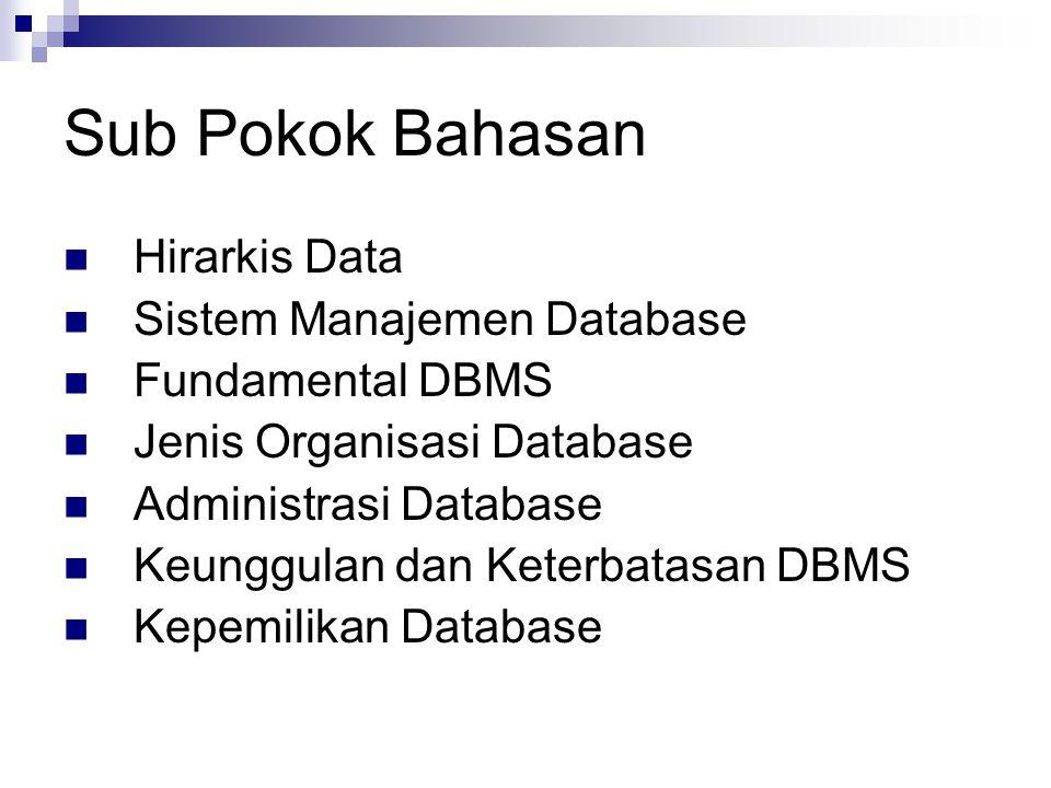 Sub Pokok Bahasan Hirarkis Data Sistem Manajemen Database