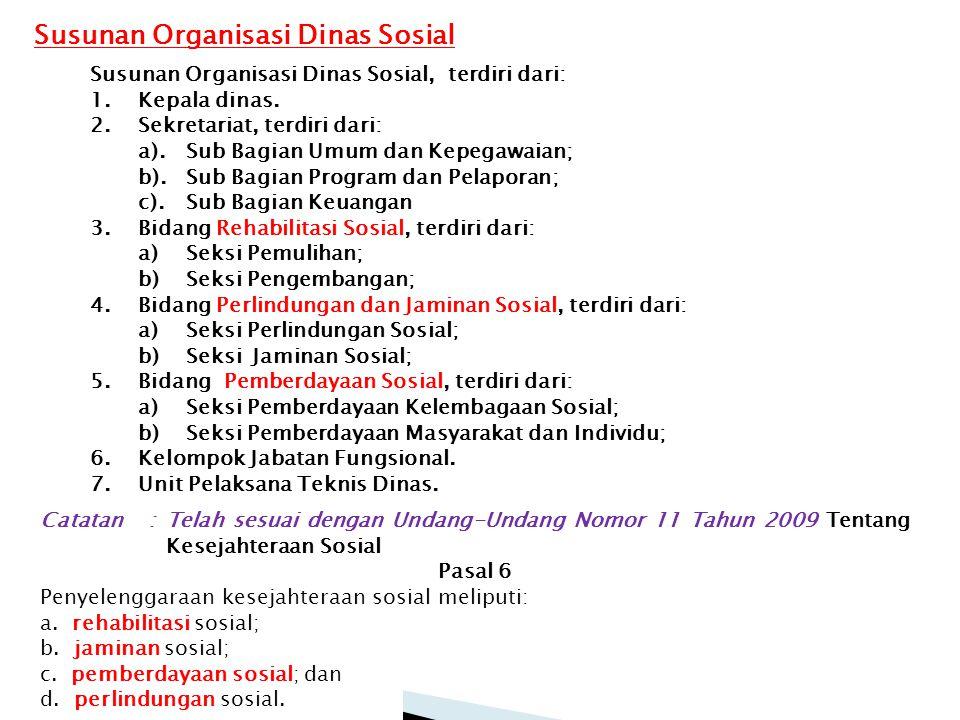 Susunan Organisasi Dinas Sosial