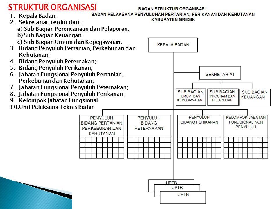 STRUKTUR ORGANISASI Kepala Badan; Sekretariat, terdiri dari :