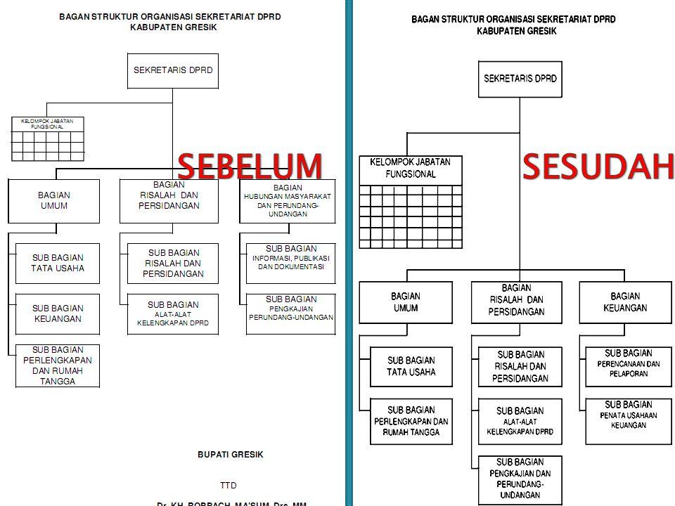 SEBELUM SESUDAH
