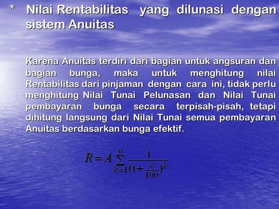 * Nilai Rentabilitas yang dilunasi dengan sistem Anuitas