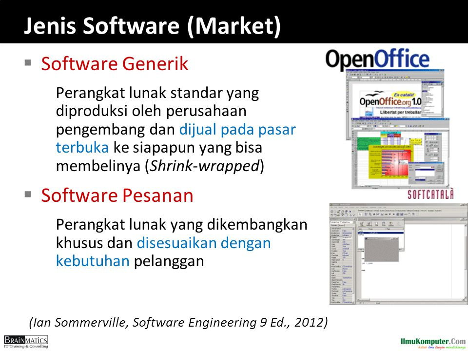 Jenis Software (Market)