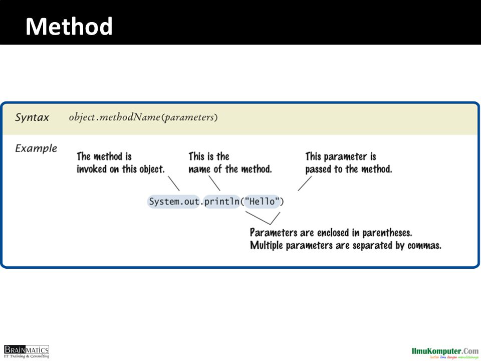 Method romi@romisatriawahono.net Object-Oriented Programming