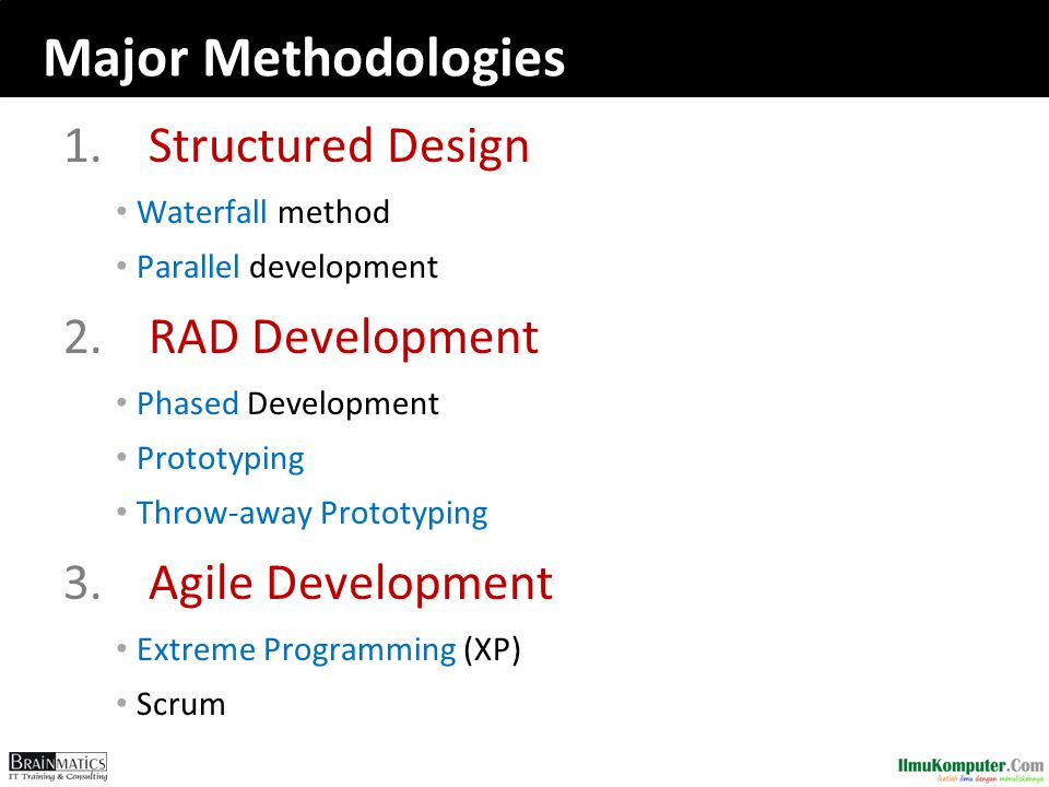 Major Methodologies Structured Design RAD Development