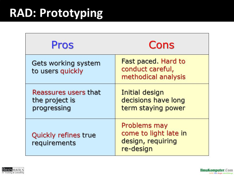 RAD: Prototyping Pros Cons
