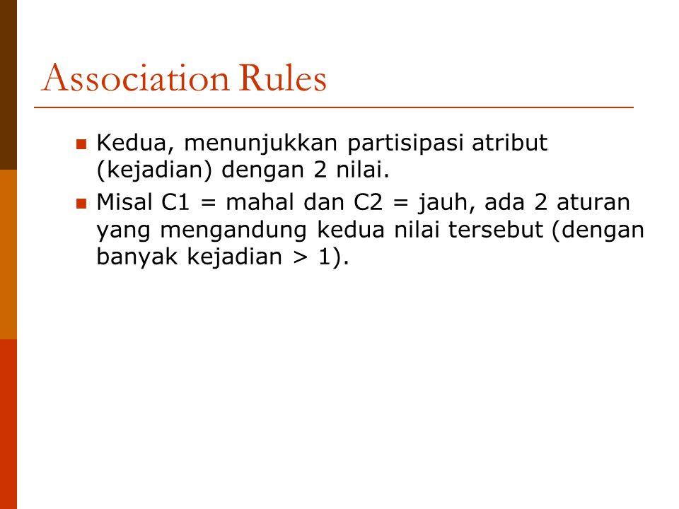 Association Rules Kedua, menunjukkan partisipasi atribut (kejadian) dengan 2 nilai.