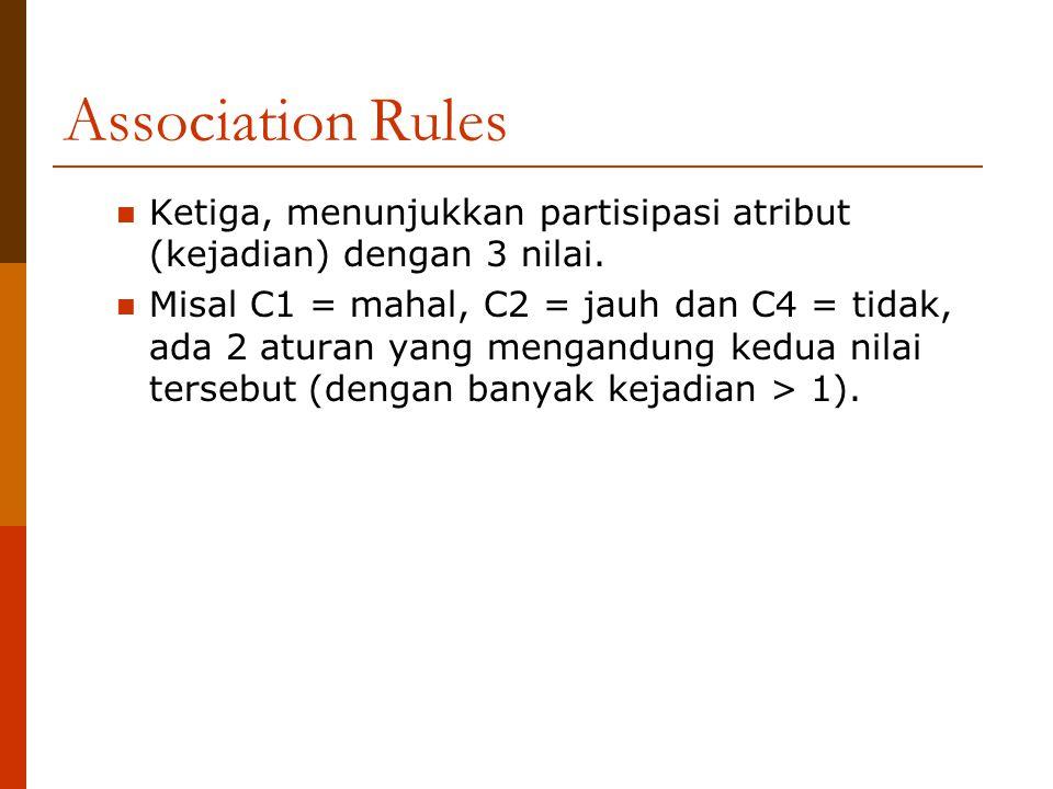 Association Rules Ketiga, menunjukkan partisipasi atribut (kejadian) dengan 3 nilai.