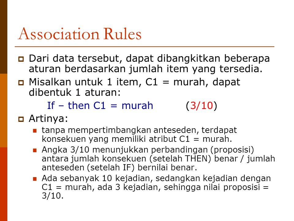 Association Rules Dari data tersebut, dapat dibangkitkan beberapa aturan berdasarkan jumlah item yang tersedia.