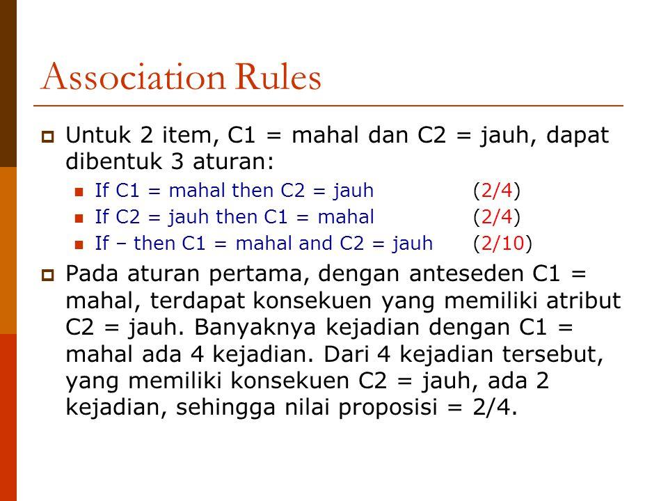Association Rules Untuk 2 item, C1 = mahal dan C2 = jauh, dapat dibentuk 3 aturan: If C1 = mahal then C2 = jauh (2/4)