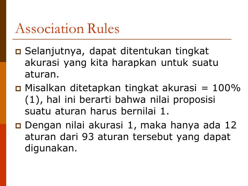 Association Rules Selanjutnya, dapat ditentukan tingkat akurasi yang kita harapkan untuk suatu aturan.
