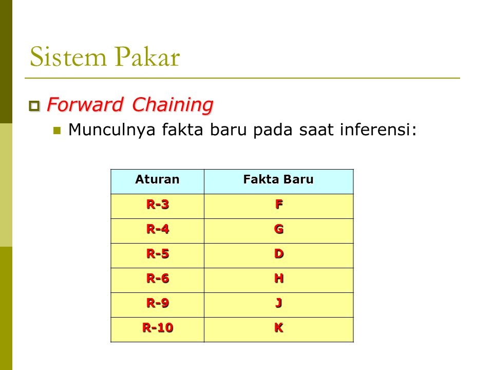 Sistem Pakar Forward Chaining