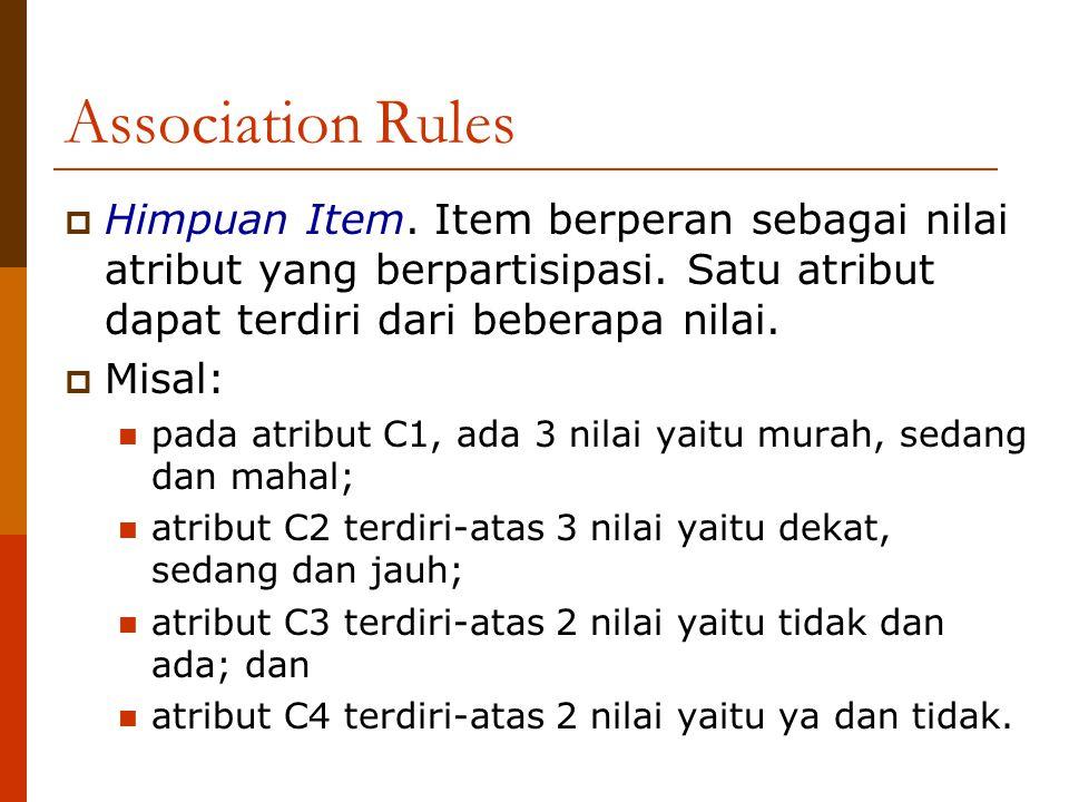 Association Rules Himpuan Item. Item berperan sebagai nilai atribut yang berpartisipasi. Satu atribut dapat terdiri dari beberapa nilai.