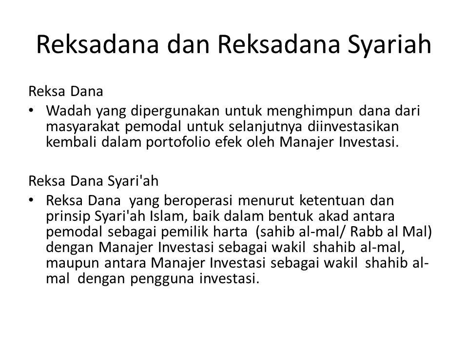 Reksadana dan Reksadana Syariah