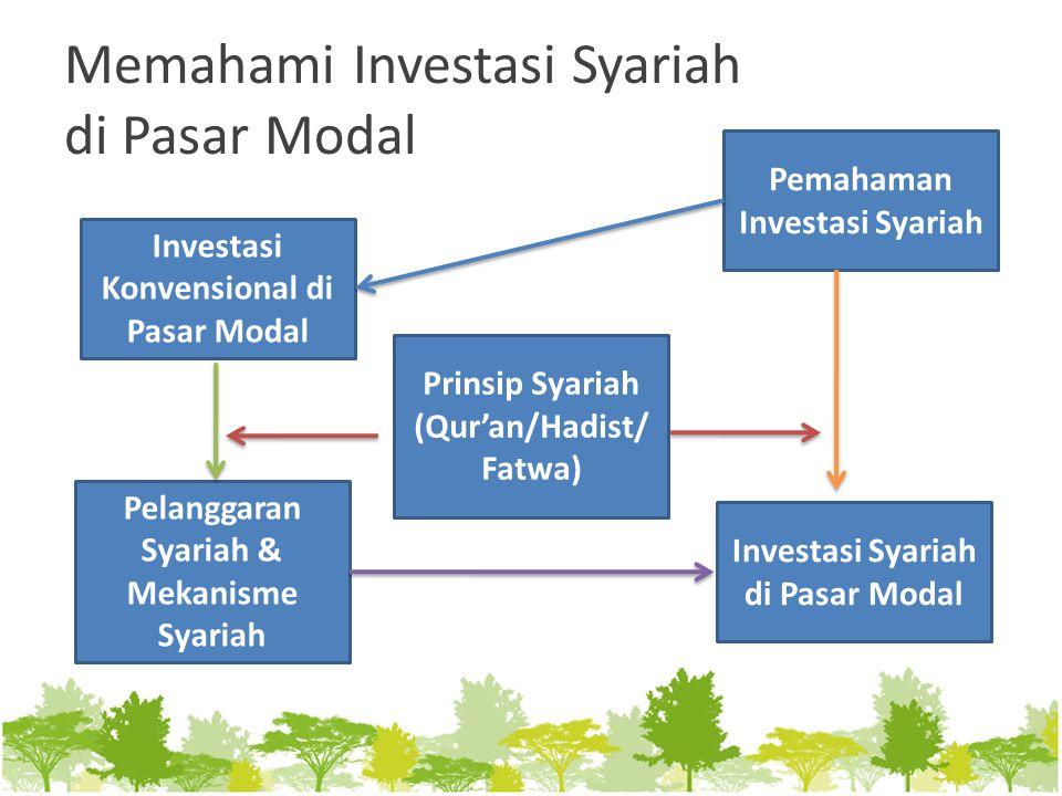 Memahami Investasi Syariah di Pasar Modal