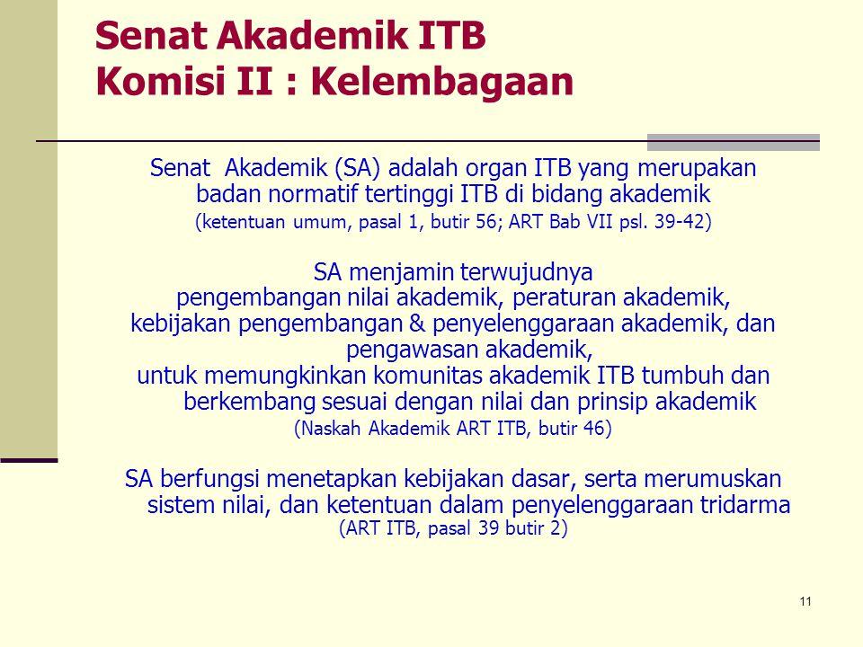 Senat Akademik ITB Komisi II : Kelembagaan
