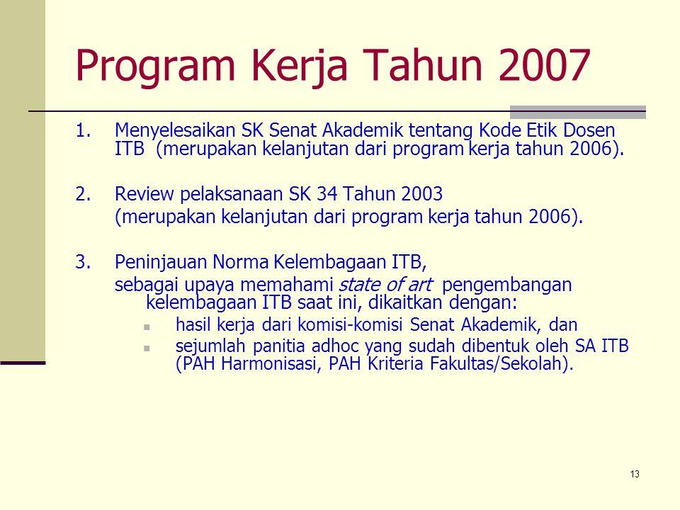 Program Kerja Tahun 2007 1. Menyelesaikan SK Senat Akademik tentang Kode Etik Dosen ITB (merupakan kelanjutan dari program kerja tahun 2006).