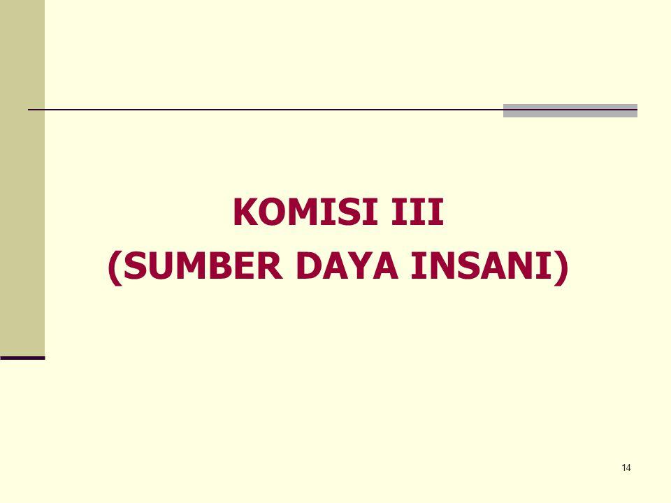 KOMISI III (SUMBER DAYA INSANI)