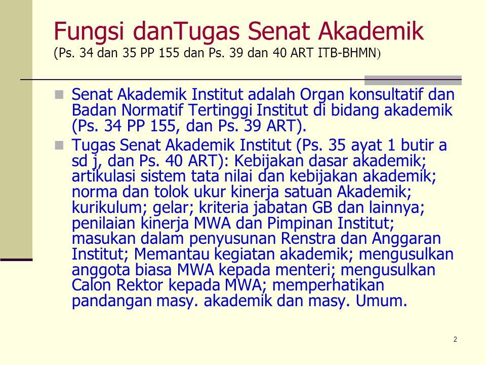 Fungsi danTugas Senat Akademik (Ps. 34 dan 35 PP 155 dan Ps