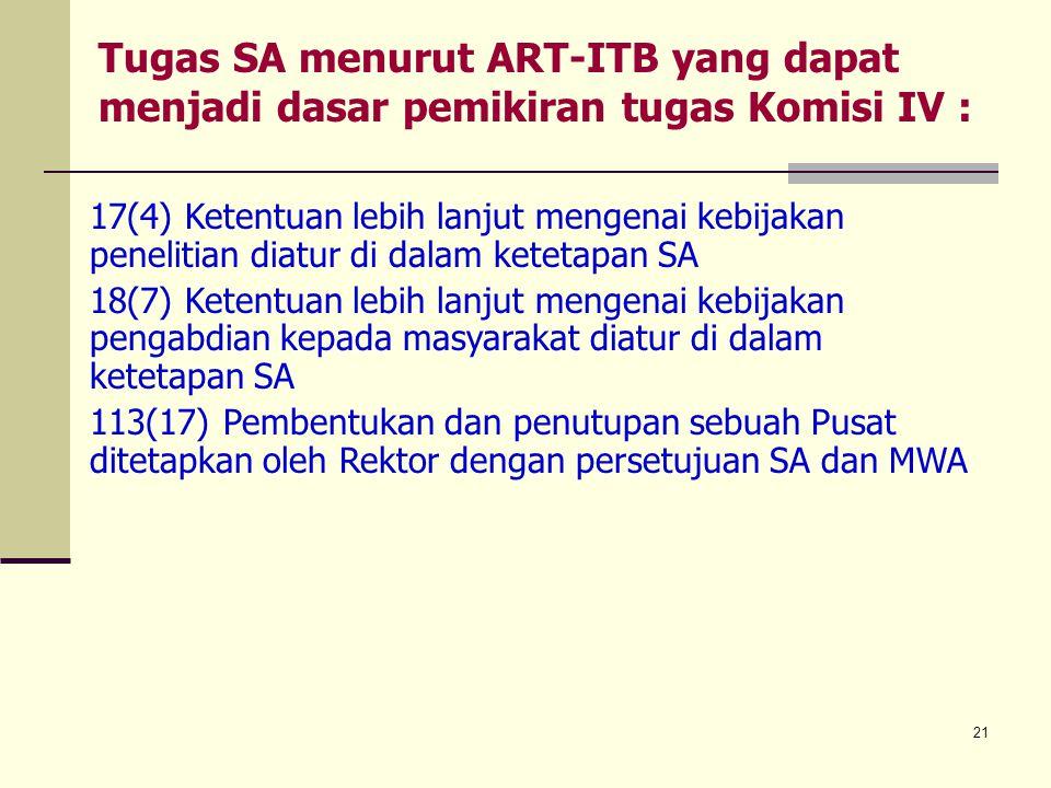 Tugas SA menurut ART-ITB yang dapat menjadi dasar pemikiran tugas Komisi IV :