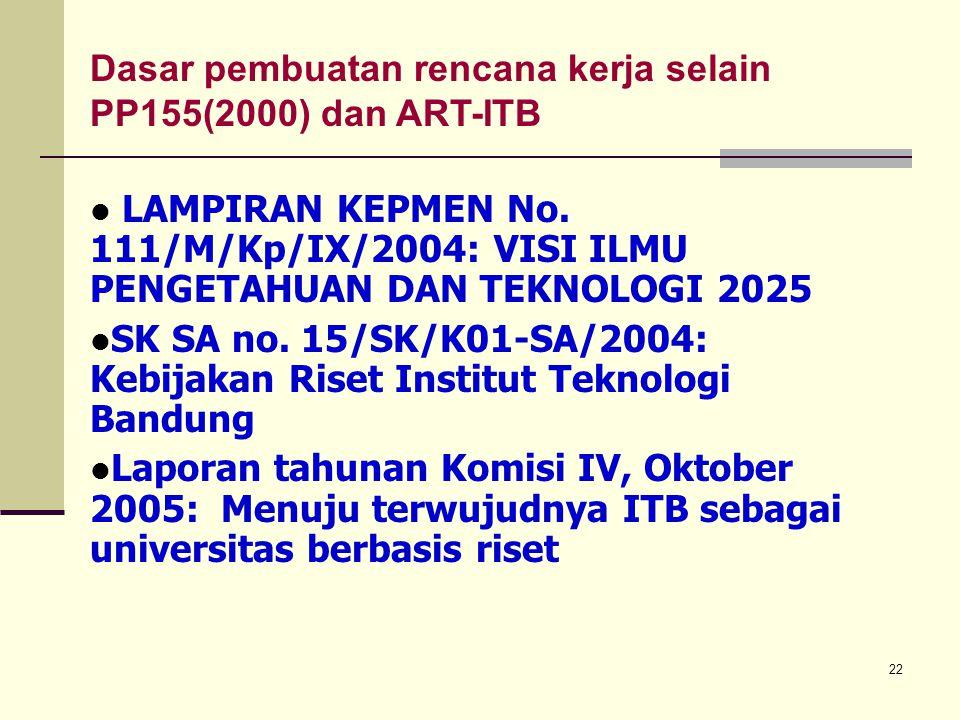 Dasar pembuatan rencana kerja selain PP155(2000) dan ART-ITB