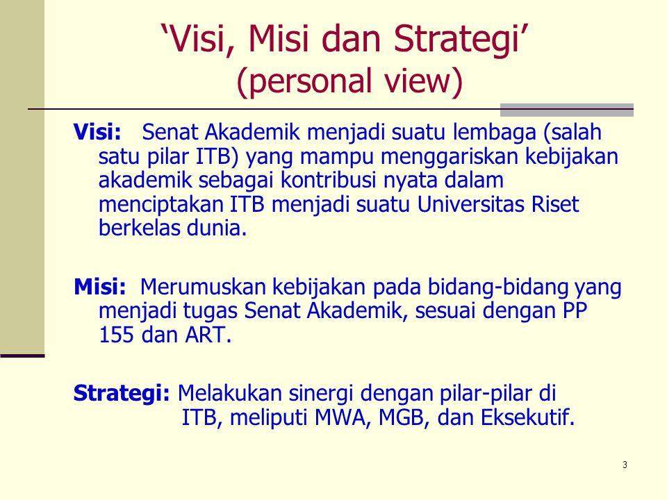 'Visi, Misi dan Strategi' (personal view)