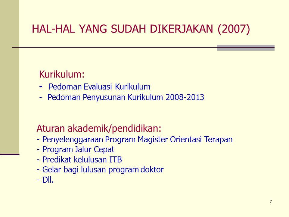 HAL-HAL YANG SUDAH DIKERJAKAN (2007)