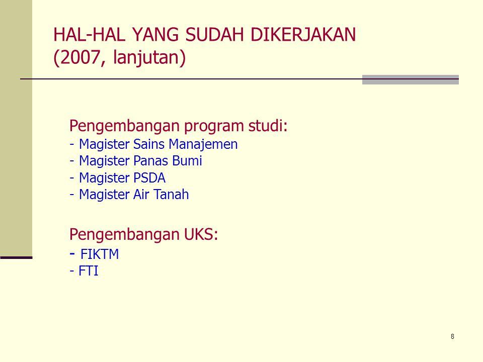 HAL-HAL YANG SUDAH DIKERJAKAN (2007, lanjutan)