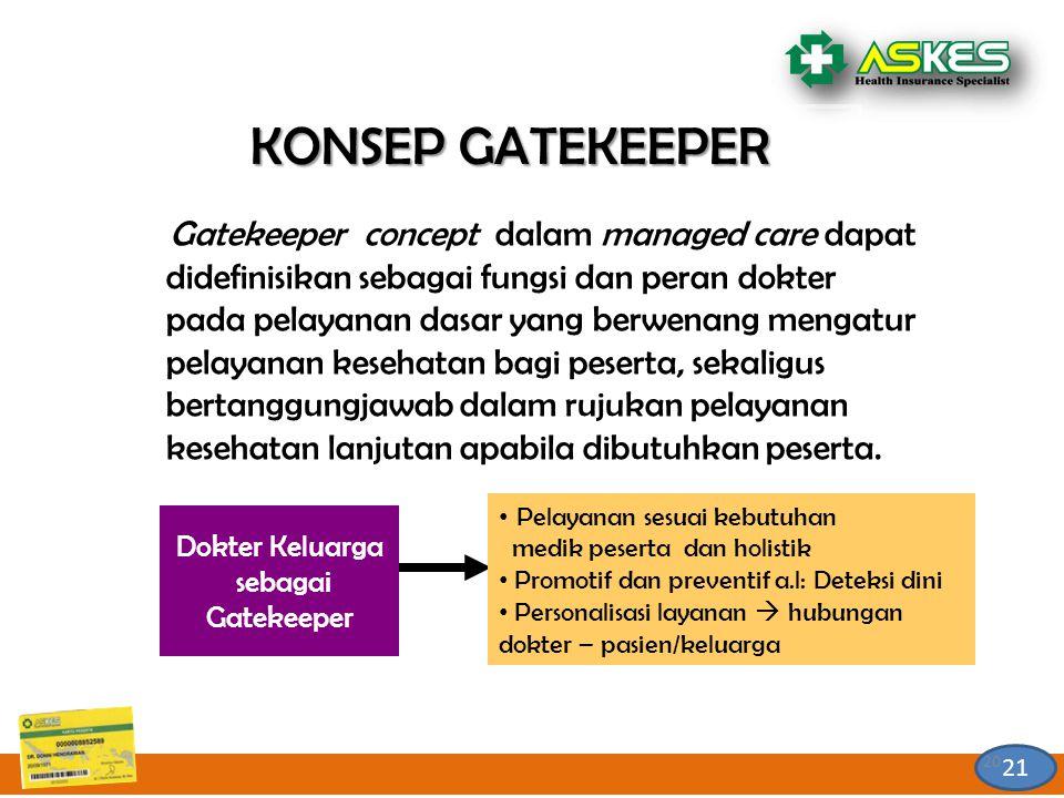 KONSEP GATEKEEPER