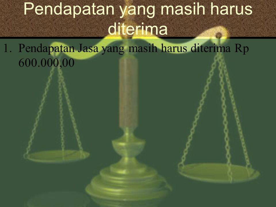 Pendapatan yang masih harus diterima