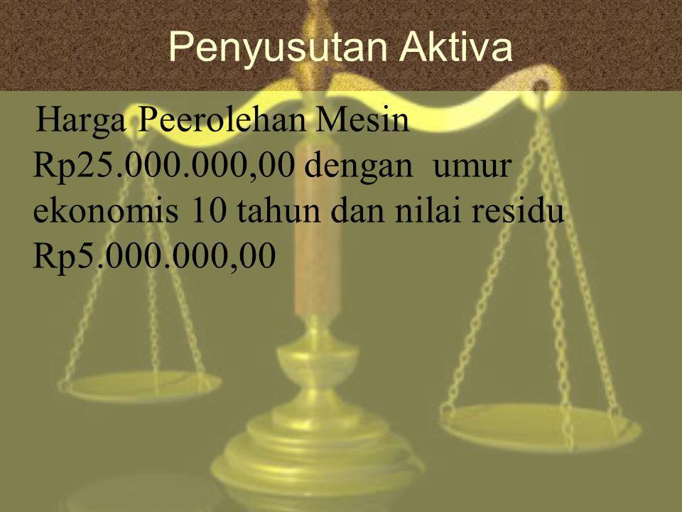 Penyusutan Aktiva Harga Peerolehan Mesin Rp25.000.000,00 dengan umur ekonomis 10 tahun dan nilai residu Rp5.000.000,00.