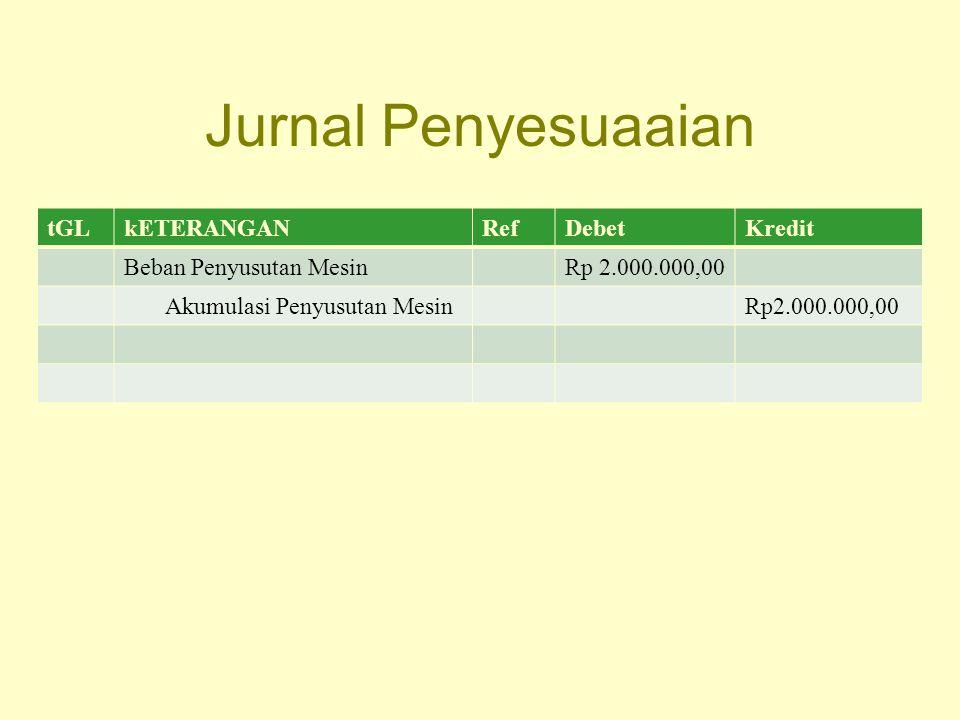 Jurnal Penyesuaaian tGL kETERANGAN Ref Debet Kredit