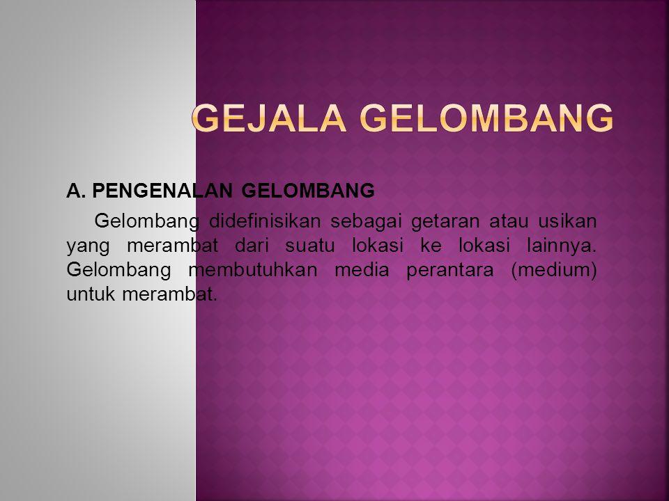 GEJALA GELOMBANG A. PENGENALAN GELOMBANG