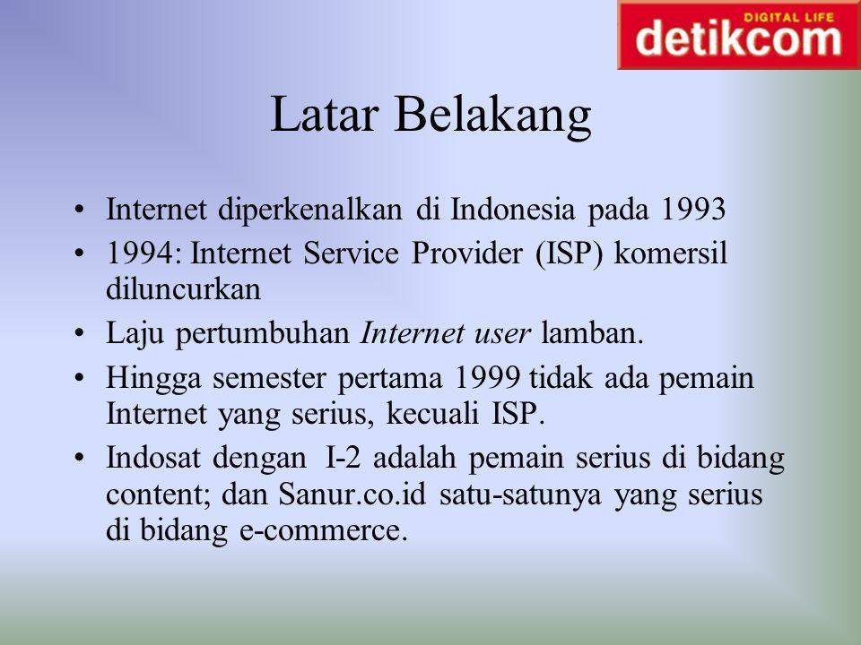 Latar Belakang Internet diperkenalkan di Indonesia pada 1993