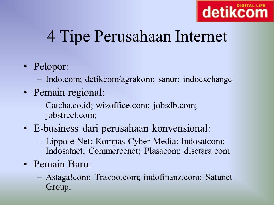 4 Tipe Perusahaan Internet
