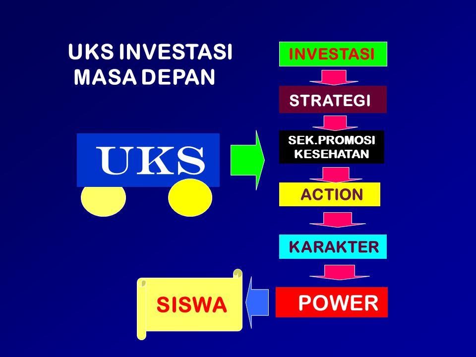 UKS INVESTASI MASA DEPAN