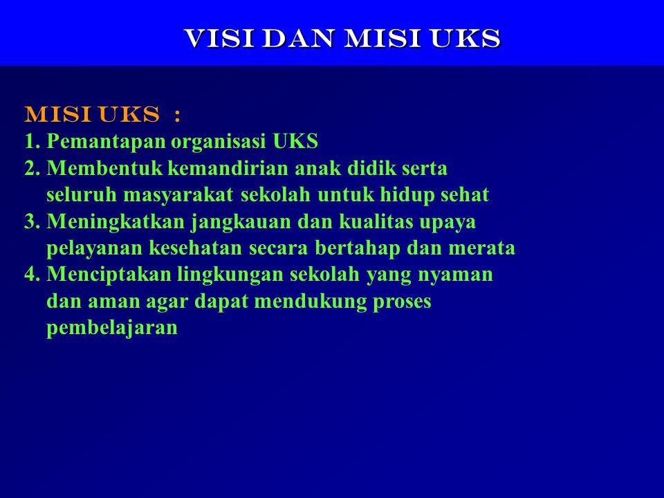VISI DAN MISI UKS MISI UKS : 1. Pemantapan organisasi UKS
