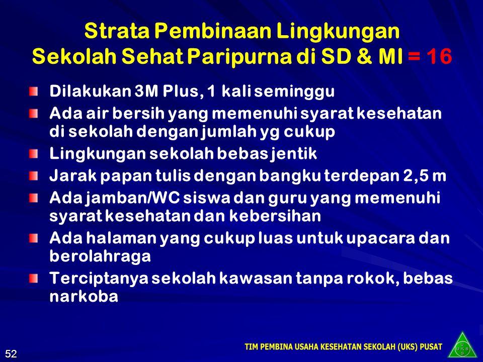 Strata Pembinaan Lingkungan Sekolah Sehat Paripurna di SD & MI = 16