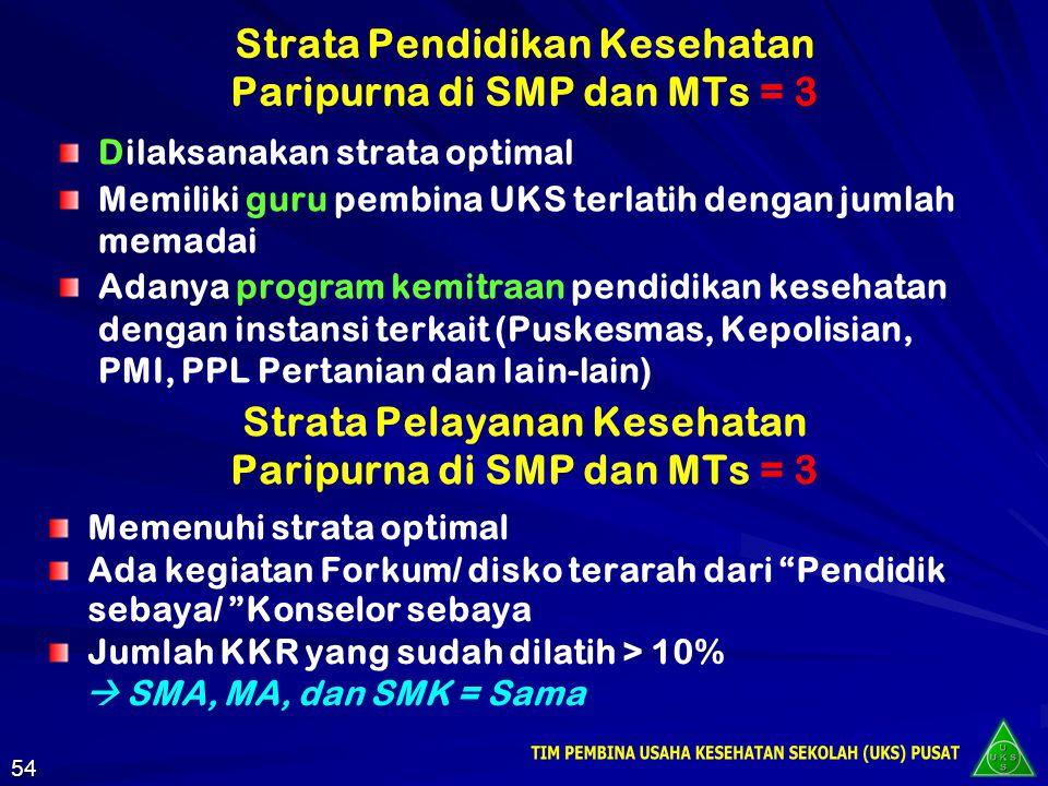 Strata Pendidikan Kesehatan Paripurna di SMP dan MTs = 3