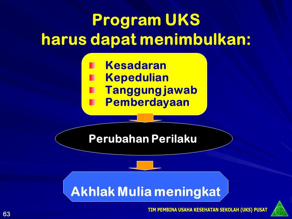 Program UKS harus dapat menimbulkan: