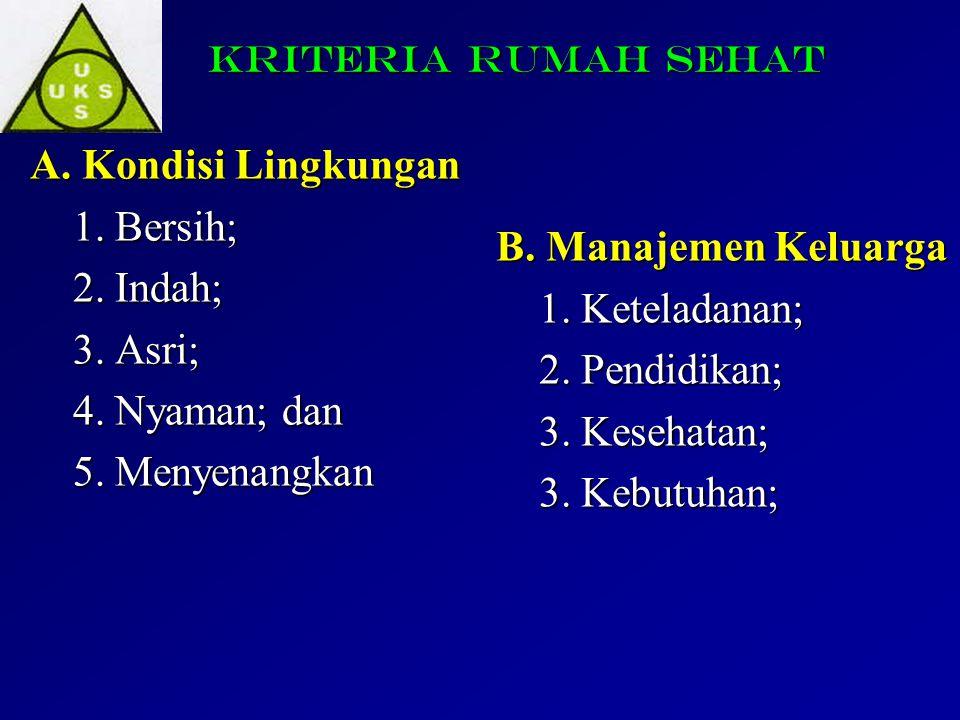 A. Kondisi Lingkungan 1. Bersih; 2. Indah; B. Manajemen Keluarga
