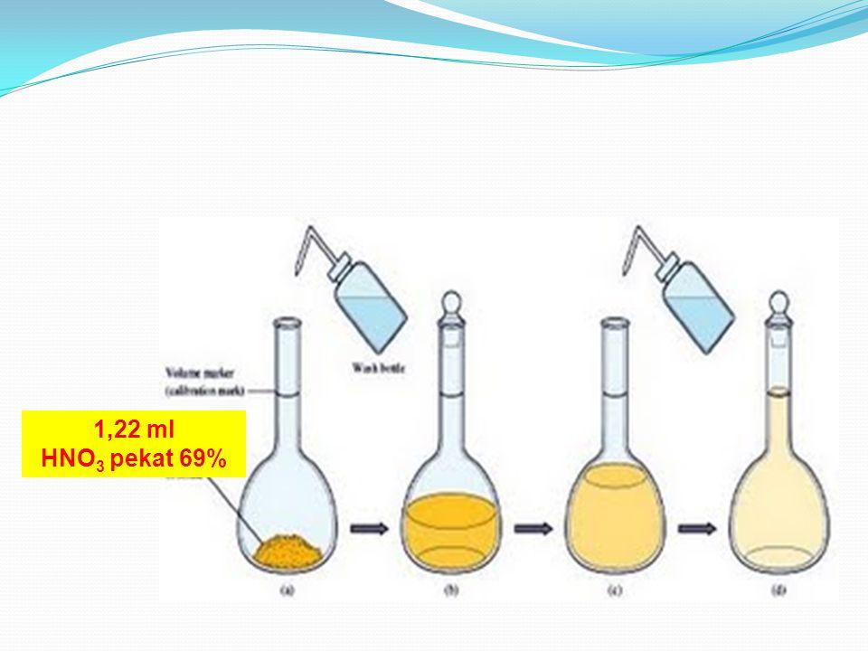 1,22 ml HNO3 pekat 69%
